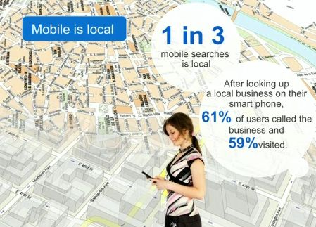 Slide from Google ThinkMobile Event