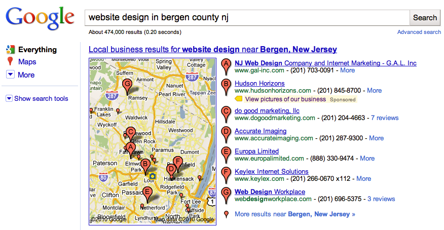 See How Google Tags Make a Business Stand Out